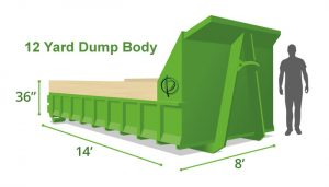 12 Yard Dump Body Dumpster Rentals.